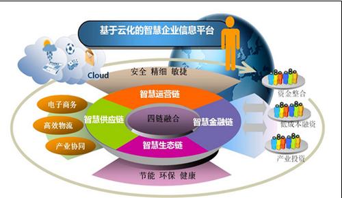 2019-2024年德国牙科诊所管理软件市场 从本地到基于云的软件